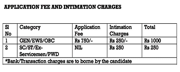 application-fee