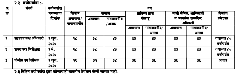 mpsc-bharti-2020