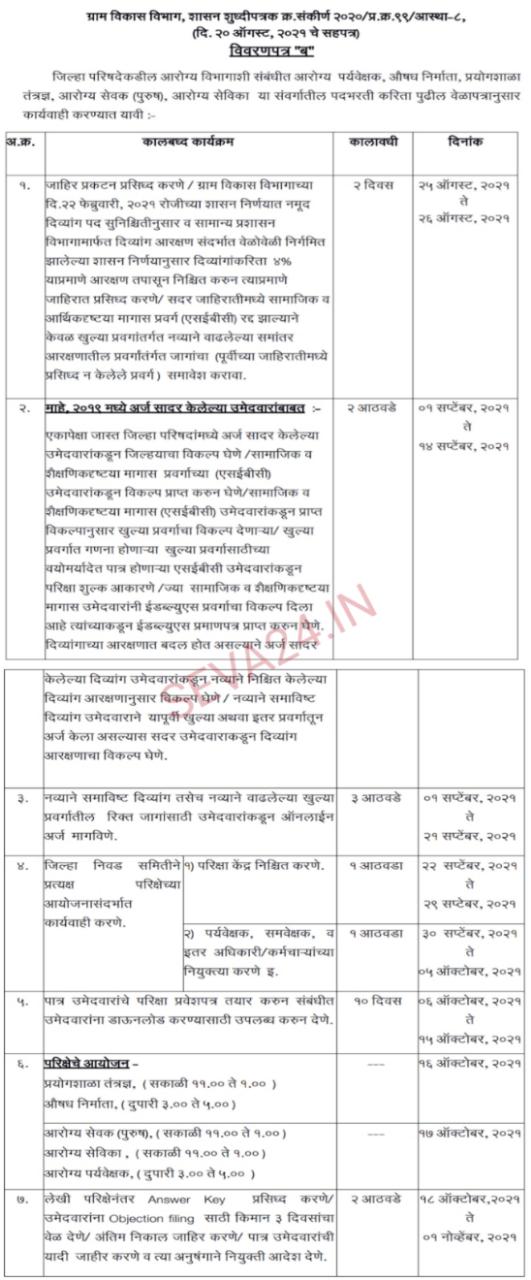 Zilla-parishad-exam-date