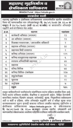 mhada-bharti-2021